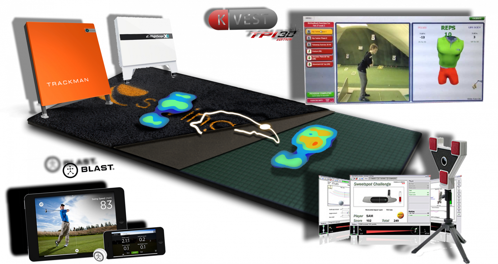 Golf instruction tech overview